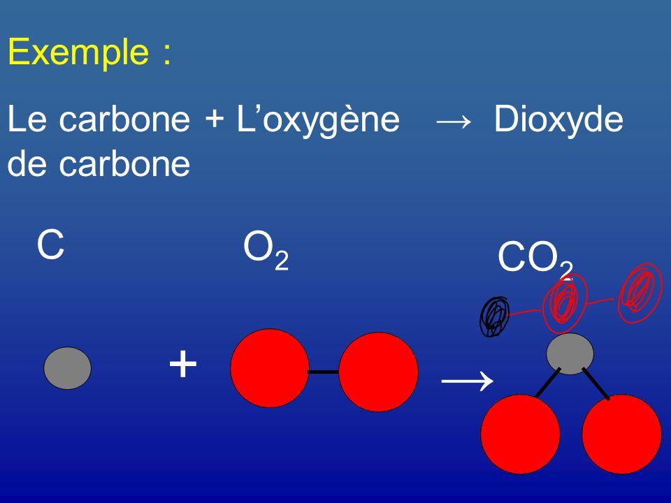 Univers mat riel chapitre 1 la mati re ppt t l charger - Dioxyde de carbone danger ...