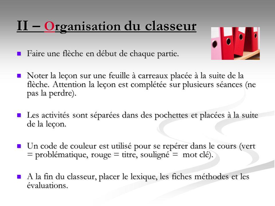 II – Organisation du classeur
