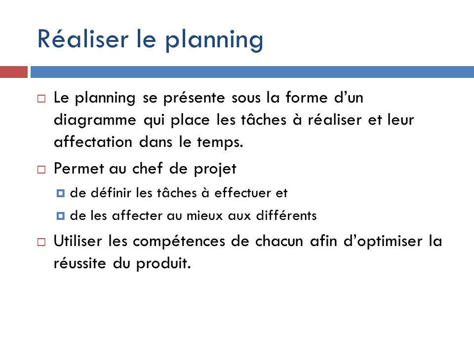 Réaliser le planning Le planning se présente sous la forme d'un diagramme qui place les tâches à réaliser et leur affectation dans le temps.