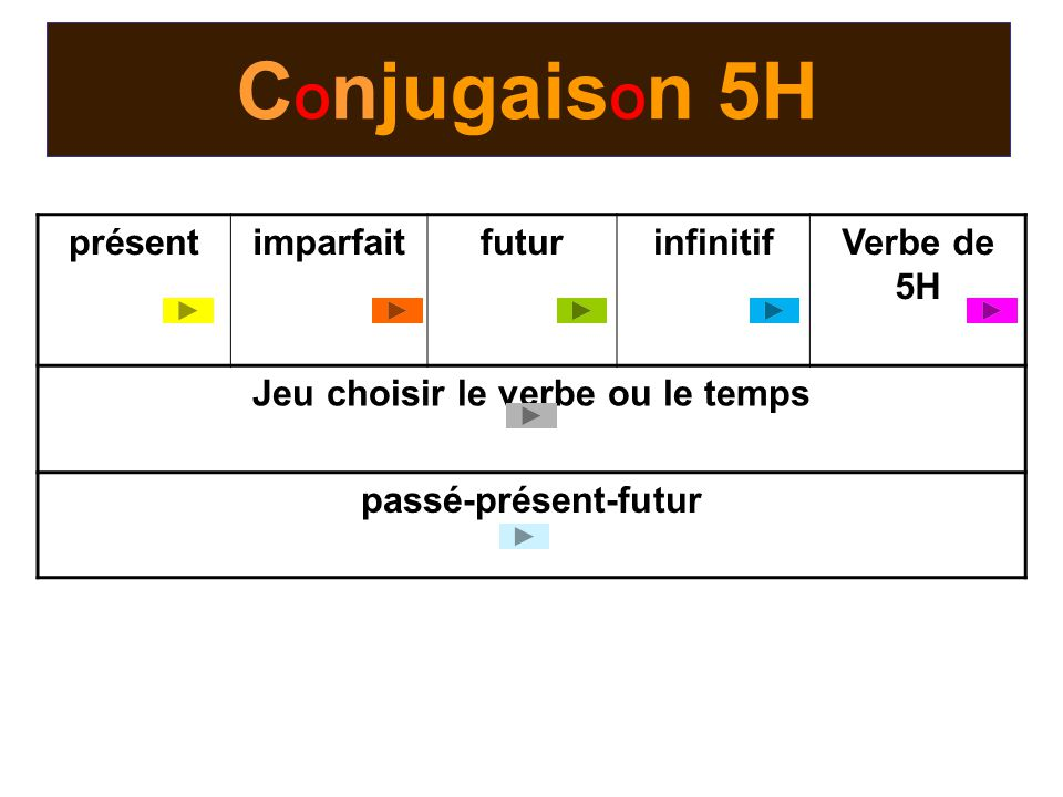 Jeu Choisir Le Verbe Ou Le Temps Ppt Video Online Telecharger