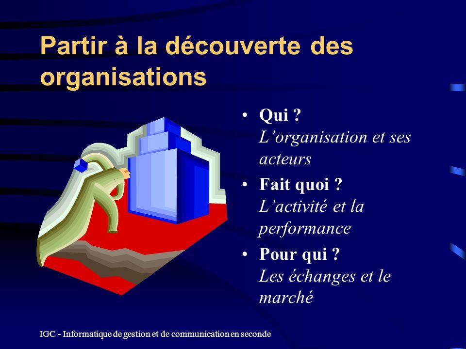 Partir à la découverte des organisations