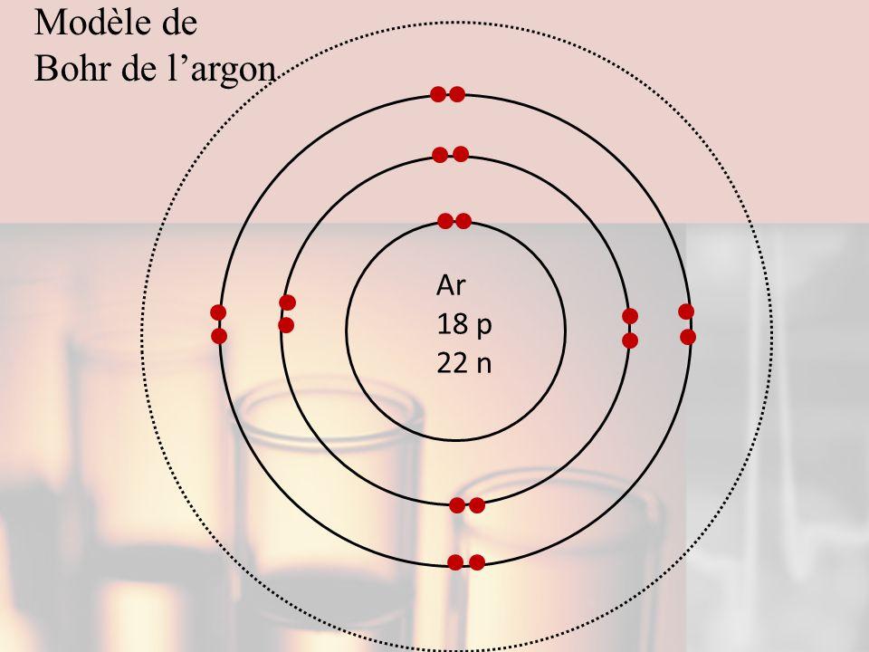 Le Mod 232 Le De Bohr Powerpoint Ppt T 233 L 233 Charger