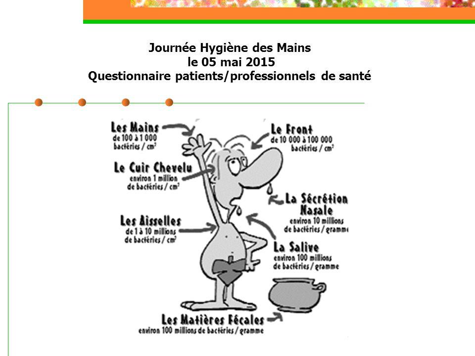 Journ e hygi ne des mains compte rendu du questionnaire for Le divan 05 mai 2015