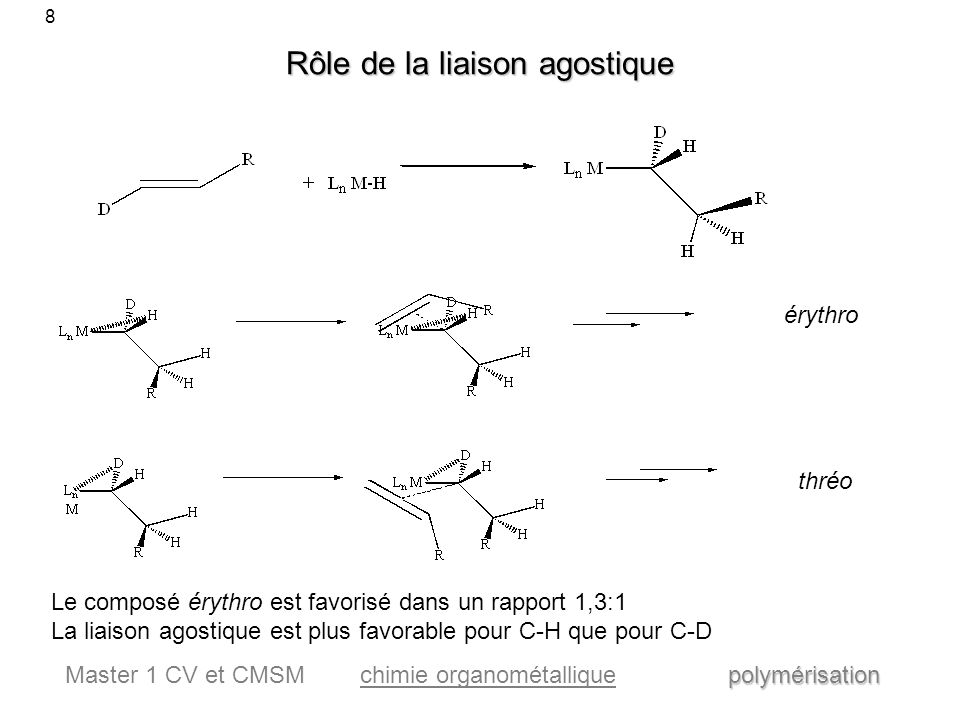 r u00e9action de catalyse de la polym u00e9risation des ol u00e9fines