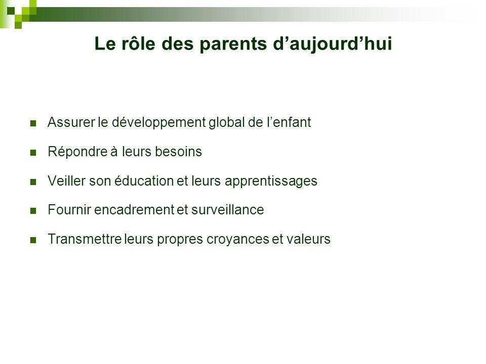 Le rôle des parents d'aujourd'hui