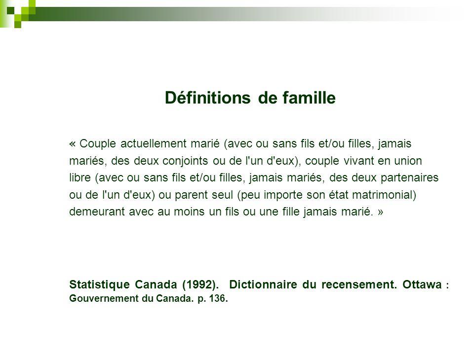 Définitions de famille