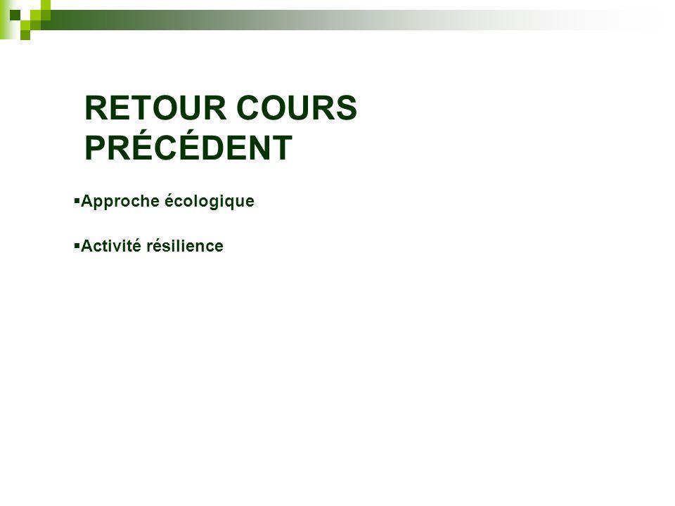 RETOUR COURS PRÉCÉDENT