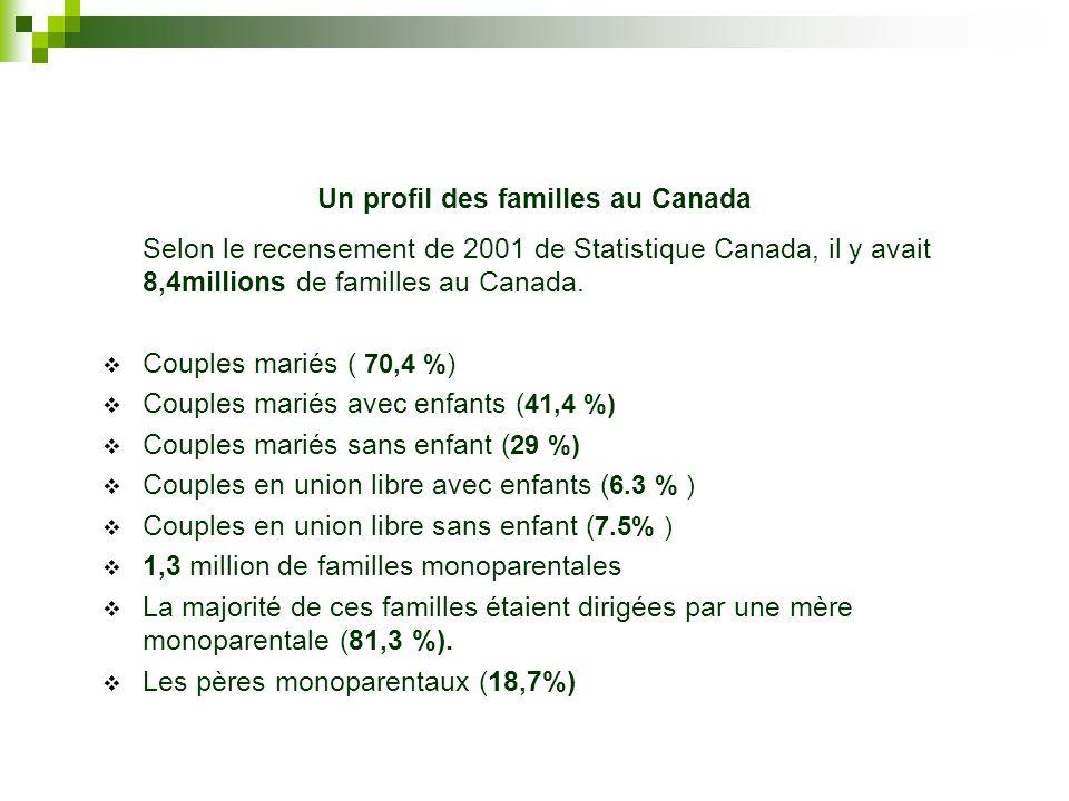 Un profil des familles au Canada