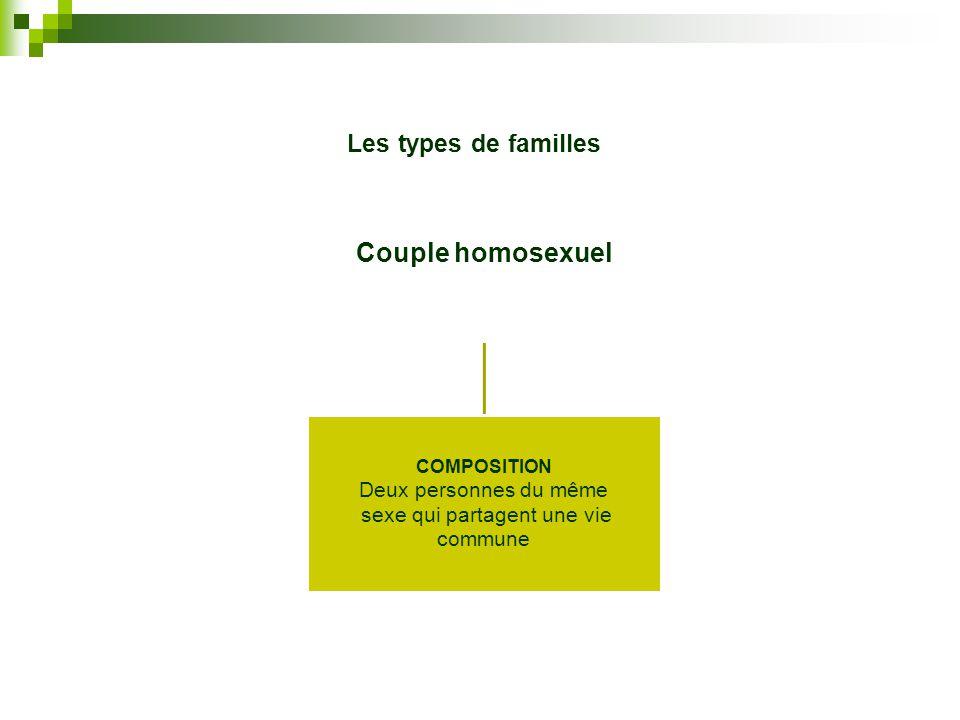 sexe qui partagent une vie commune