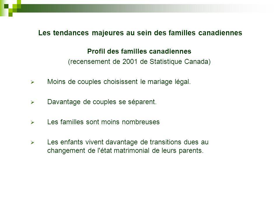 Les tendances majeures au sein des familles canadiennes