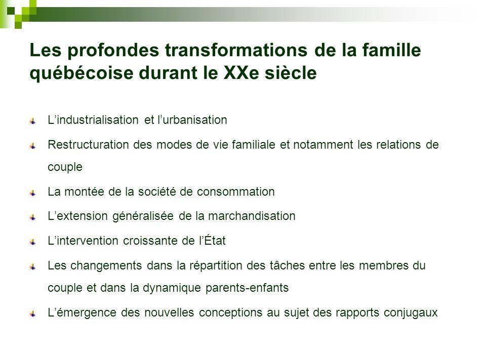Les profondes transformations de la famille québécoise durant le XXe siècle