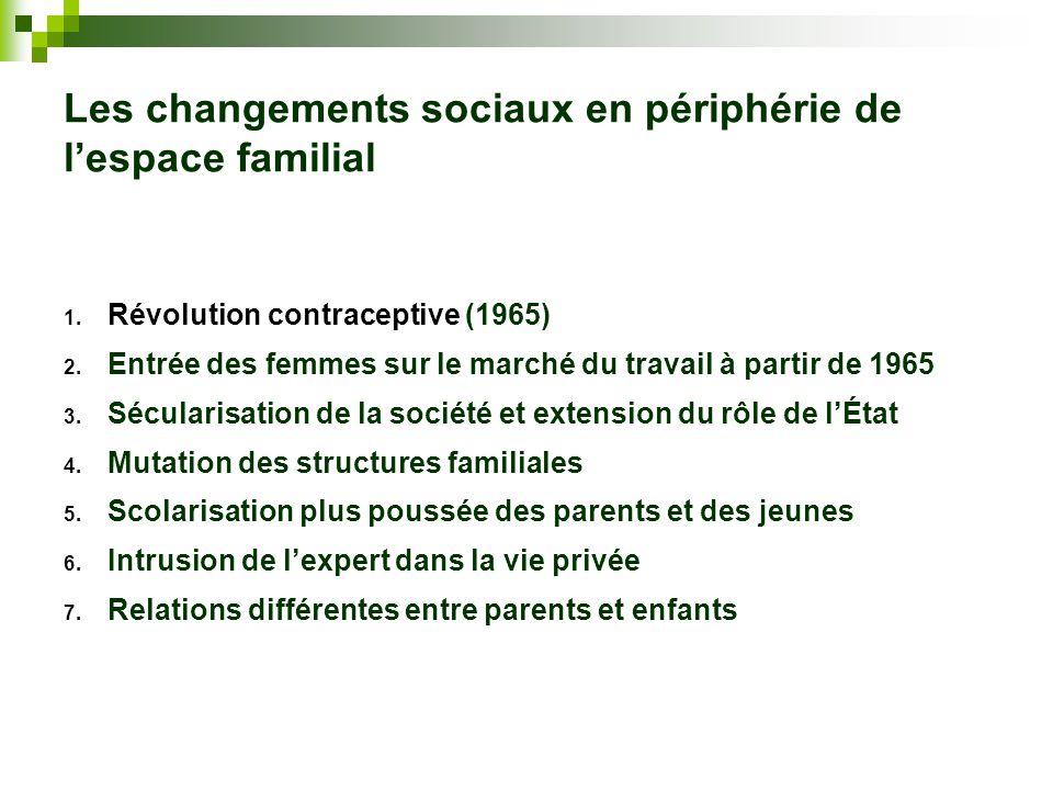Les changements sociaux en périphérie de l'espace familial