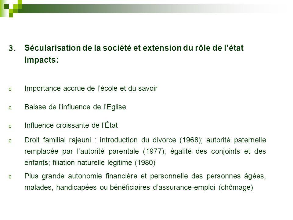 3. Sécularisation de la société et extension du rôle de l'état