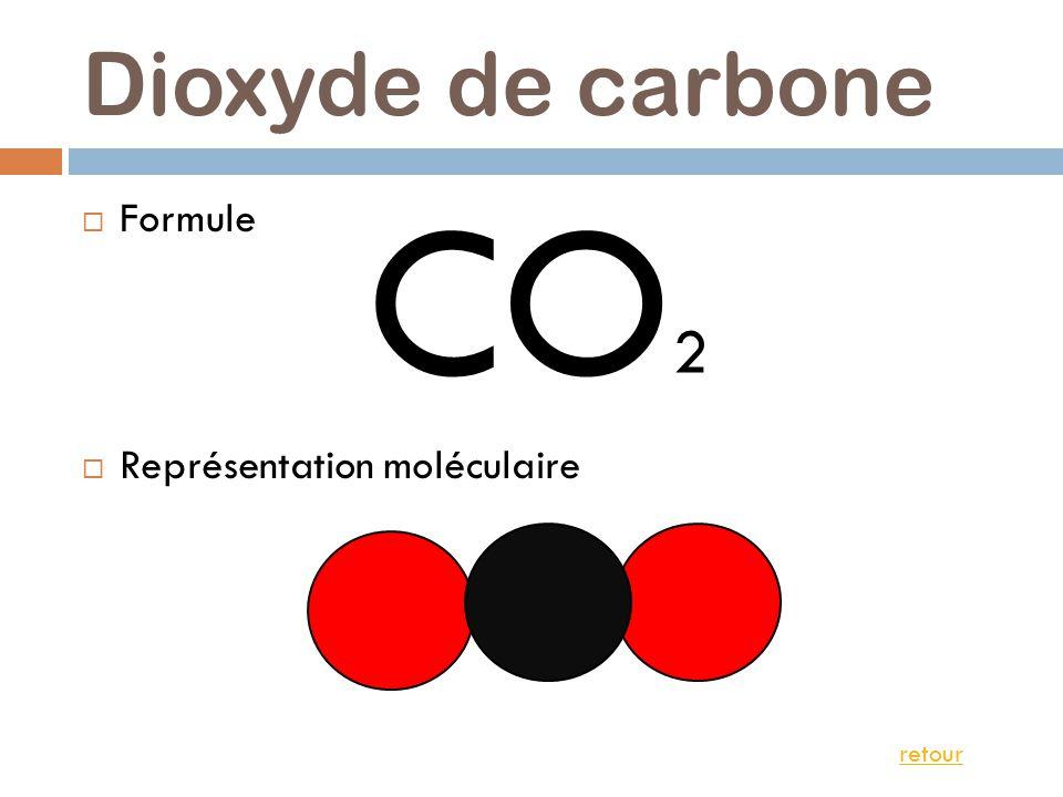 Atomes et mol cules carbone hydrog ne oxyg ne azote - Dioxyde de carbone danger ...