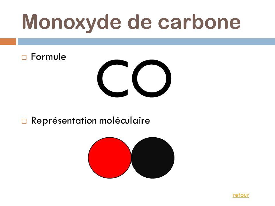 atomes et mol cules carbone hydrog ne oxyg ne azote dioxyg ne diazote ppt video online t l charger. Black Bedroom Furniture Sets. Home Design Ideas