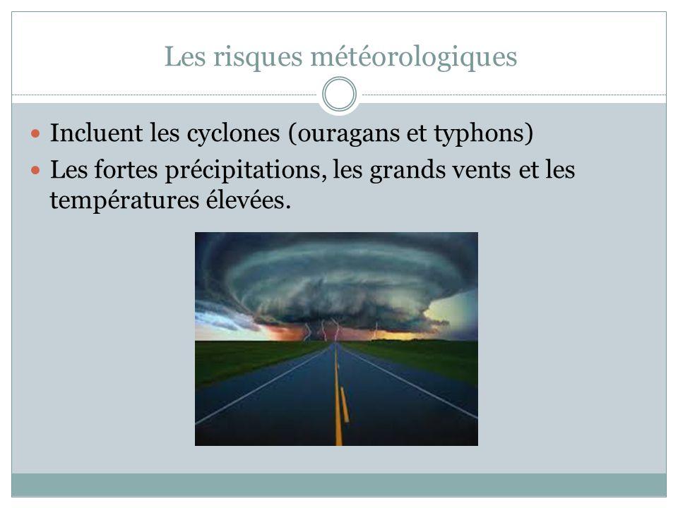 Les risques météorologiques