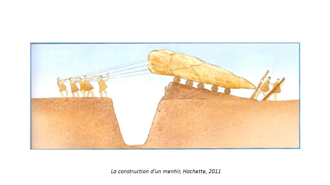 alignements de menhirs carnac morbihan magellan