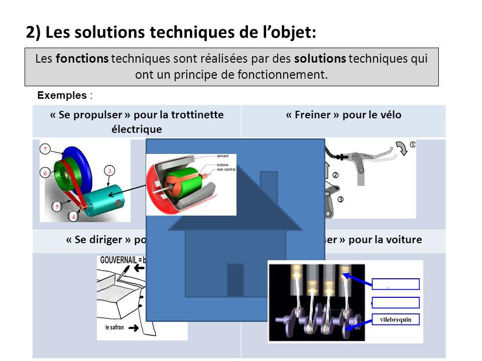 les fonctions et les solutions techniques ppt video online t l charger. Black Bedroom Furniture Sets. Home Design Ideas