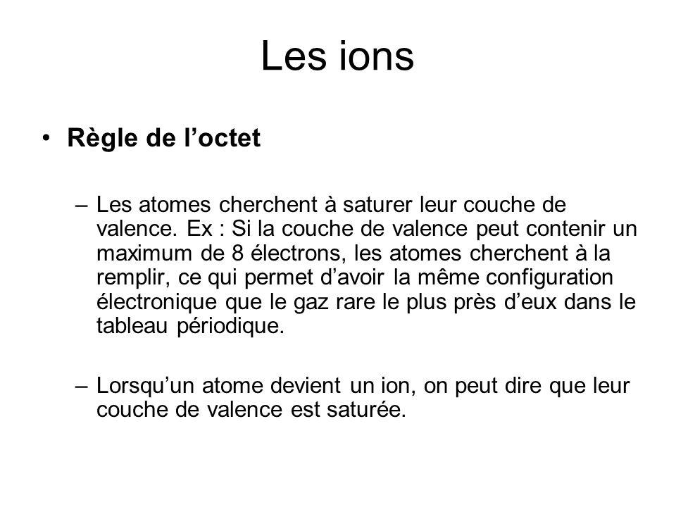 Les ions Règle de l'octet
