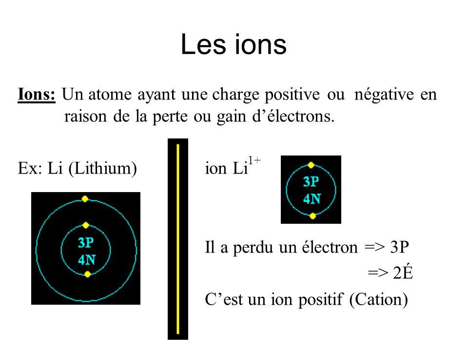 Les ions Ions: Un atome ayant une charge positive ou négative en raison de la perte ou gain d'électrons.