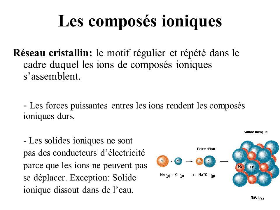 Les composés ioniques Réseau cristallin: le motif régulier et répété dans le cadre duquel les ions de composés ioniques s'assemblent.