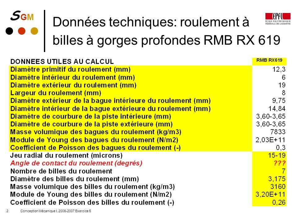 Données techniques: roulement à billes à gorges profondes RMB RX 619