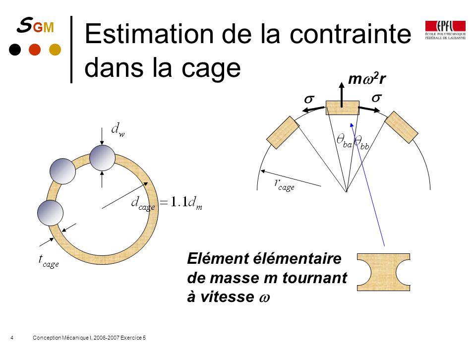 Estimation de la contrainte dans la cage