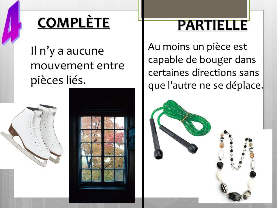 COMPLÈTE PARTIELLE 4 Il n'y a aucune mouvement entre pièces liés.