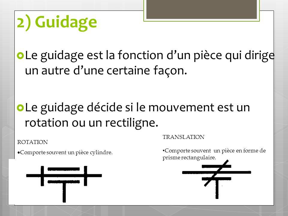 2) Guidage Le guidage est la fonction d'un pièce qui dirige un autre d'une certaine façon.