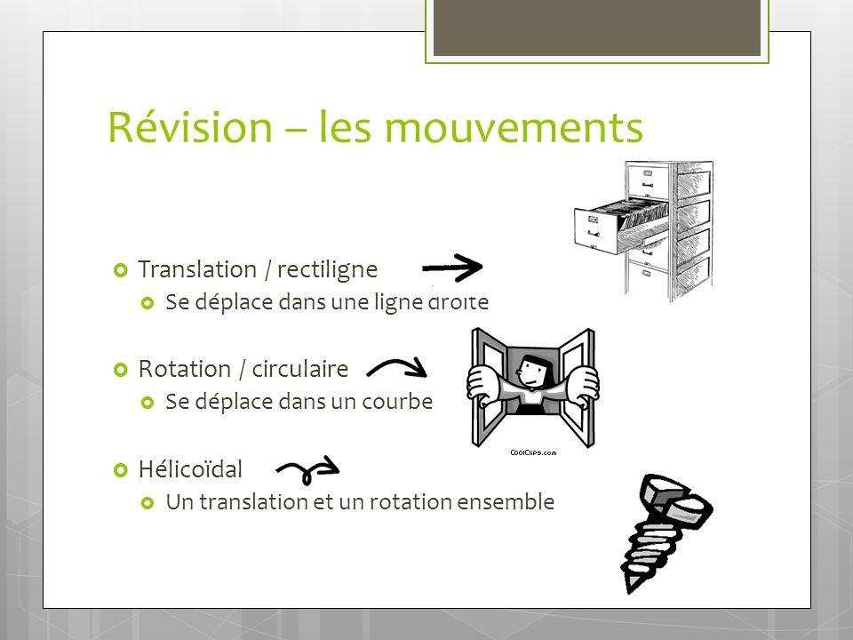 Révision – les mouvements