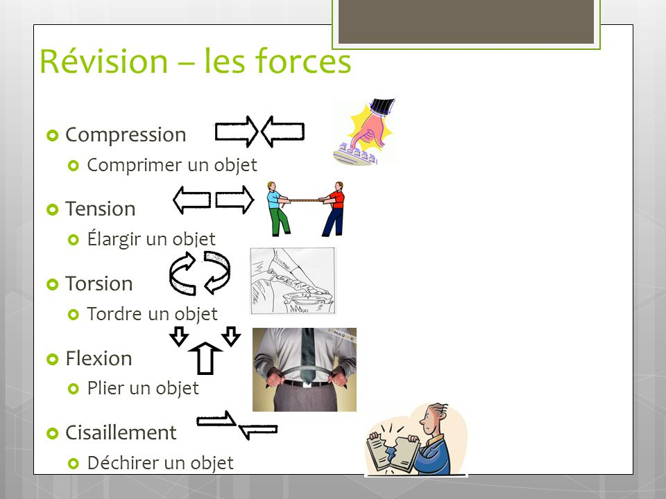 Révision – les forces Compression Tension Torsion Flexion Cisaillement