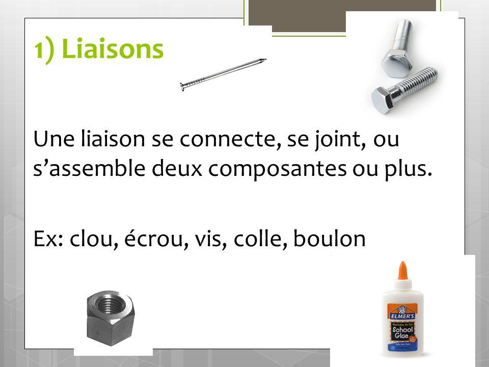1) Liaisons Une liaison se connecte, se joint, ou s'assemble deux composantes ou plus.