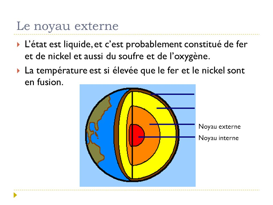 Le noyau externe L'état est liquide, et c'est probablement constitué de fer et de nickel et aussi du soufre et de l'oxygène.