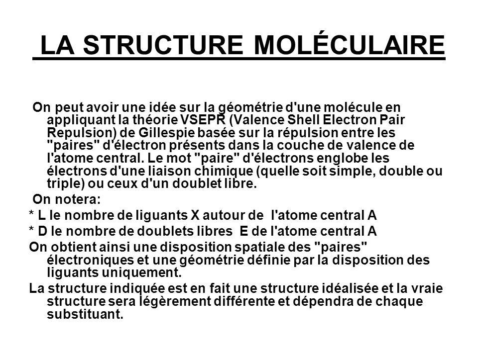 LA STRUCTURE MOLÉCULAIRE