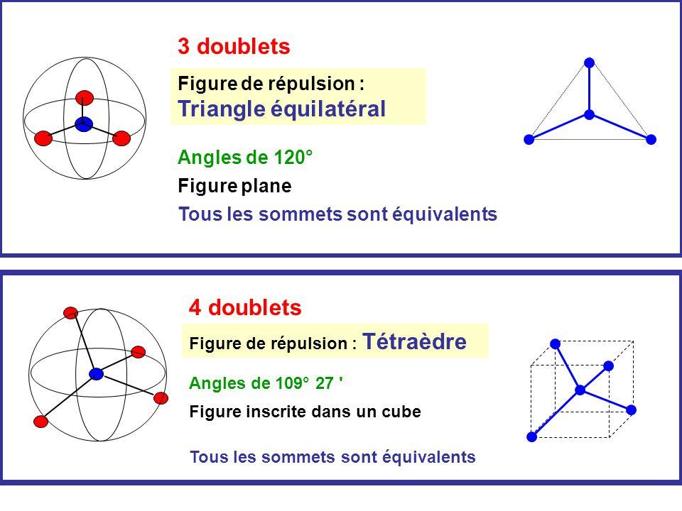 3 doublets Triangle équilatéral 4 doublets Figure de répulsion :