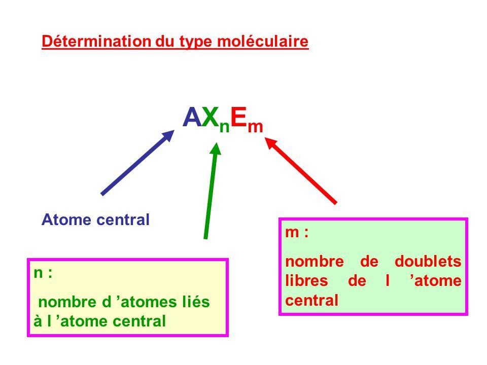 AXnEm Détermination du type moléculaire Atome central m :