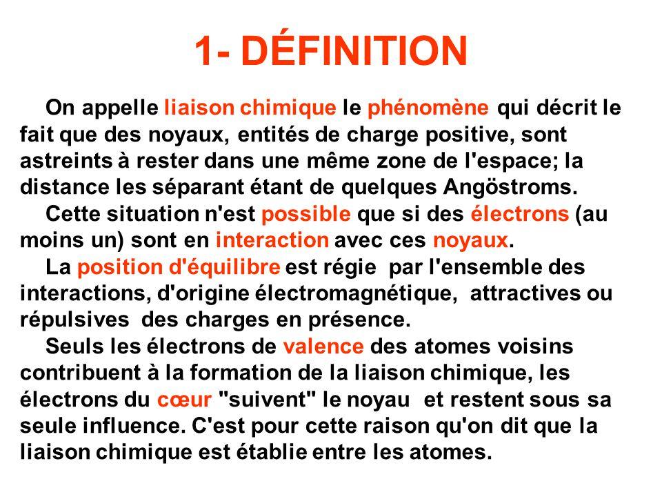 1- DÉFINITION