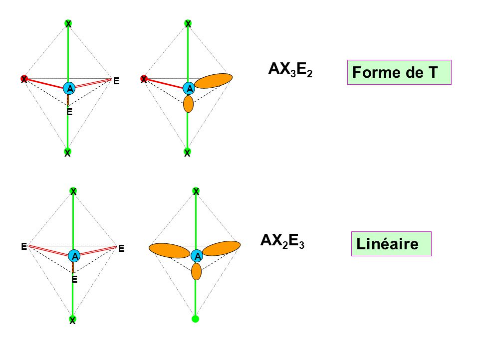 E X A X A AX3E2 Forme de T E X A X A AX2E3 Linéaire