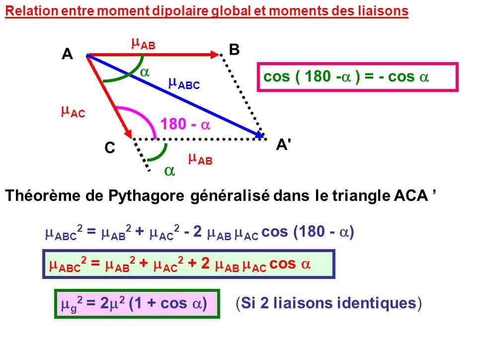a A B C mAB mAC mABC a A cos ( 180 -a ) = - cos a 180 - a