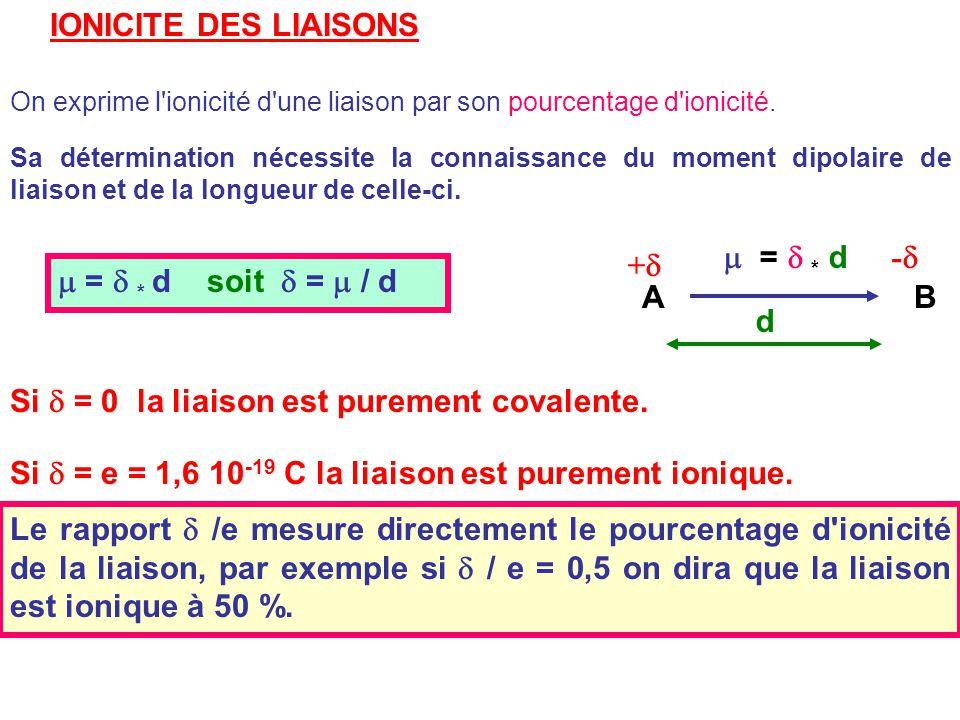 Si d = 0 la liaison est purement covalente.