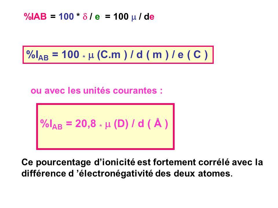 %IAB = 100 * m (C.m ) / d ( m ) / e ( C )