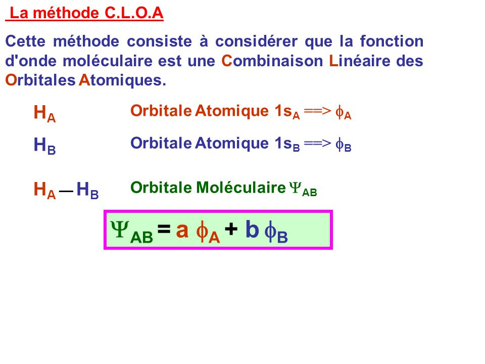 AB = a fA + b fB HA HB HA __ HB La méthode C.L.O.A