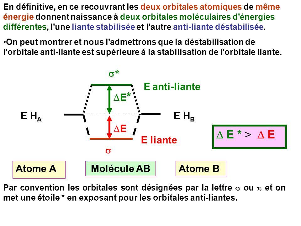 D E * > D E s* E anti-liante DE* E HA E HB DE E liante s Atome A