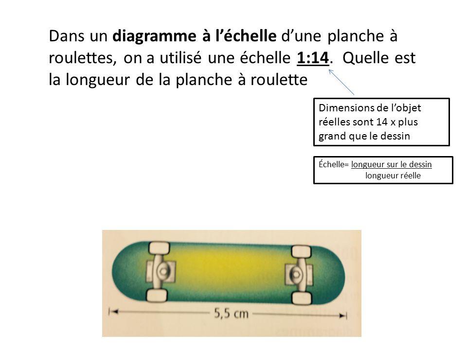 Dans un diagramme à l'échelle d'une planche à roulettes, on a utilisé une échelle 1:14. Quelle est la longueur de la planche à roulette