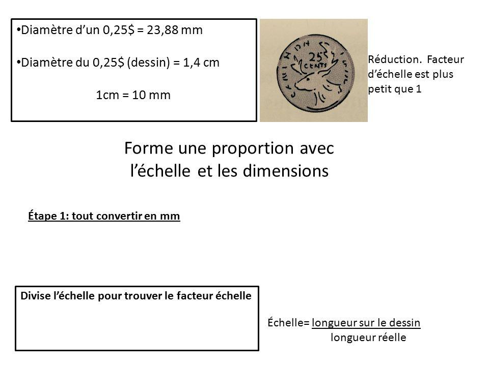 Forme une proportion avec l'échelle et les dimensions