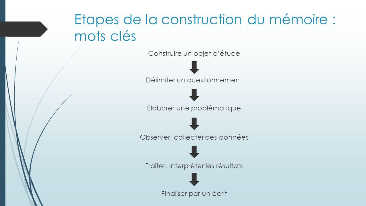 Etapes de la construction du mémoire : mots clés