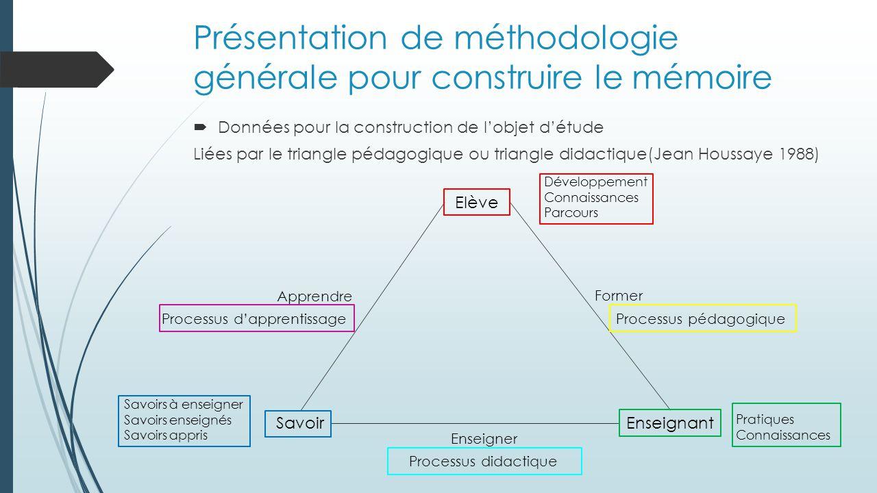Présentation de méthodologie générale pour construire le mémoire