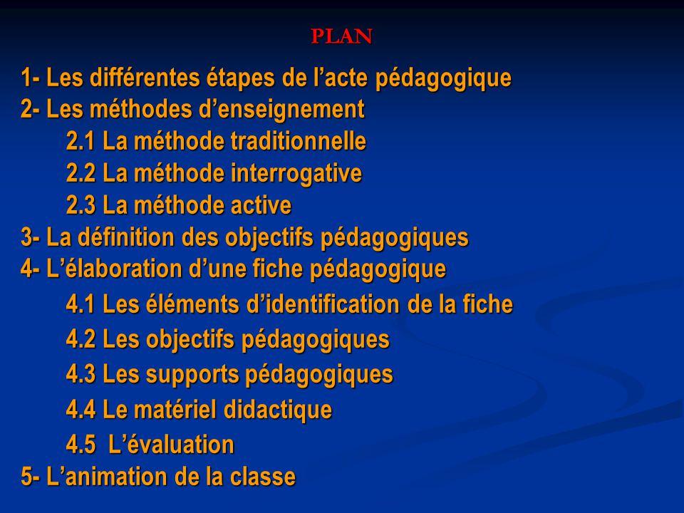 1- Les différentes étapes de l'acte pédagogique