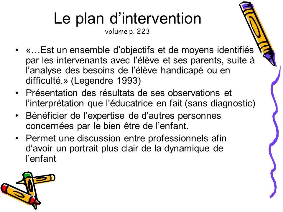 Le plan d'intervention volume p. 223