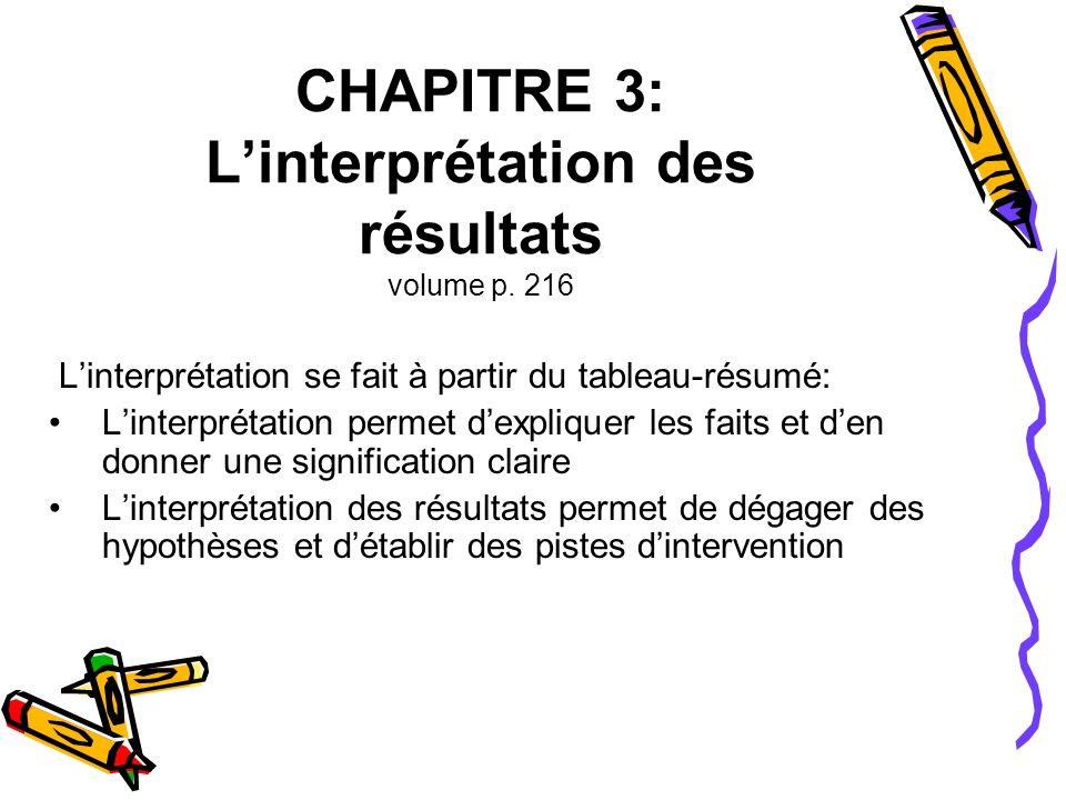 CHAPITRE 3: L'interprétation des résultats volume p. 216